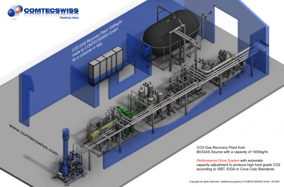 CO2-Gas Purification and Recovery Plant from BIOGAS Source